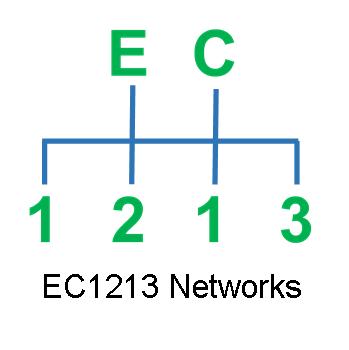EC1213 logo